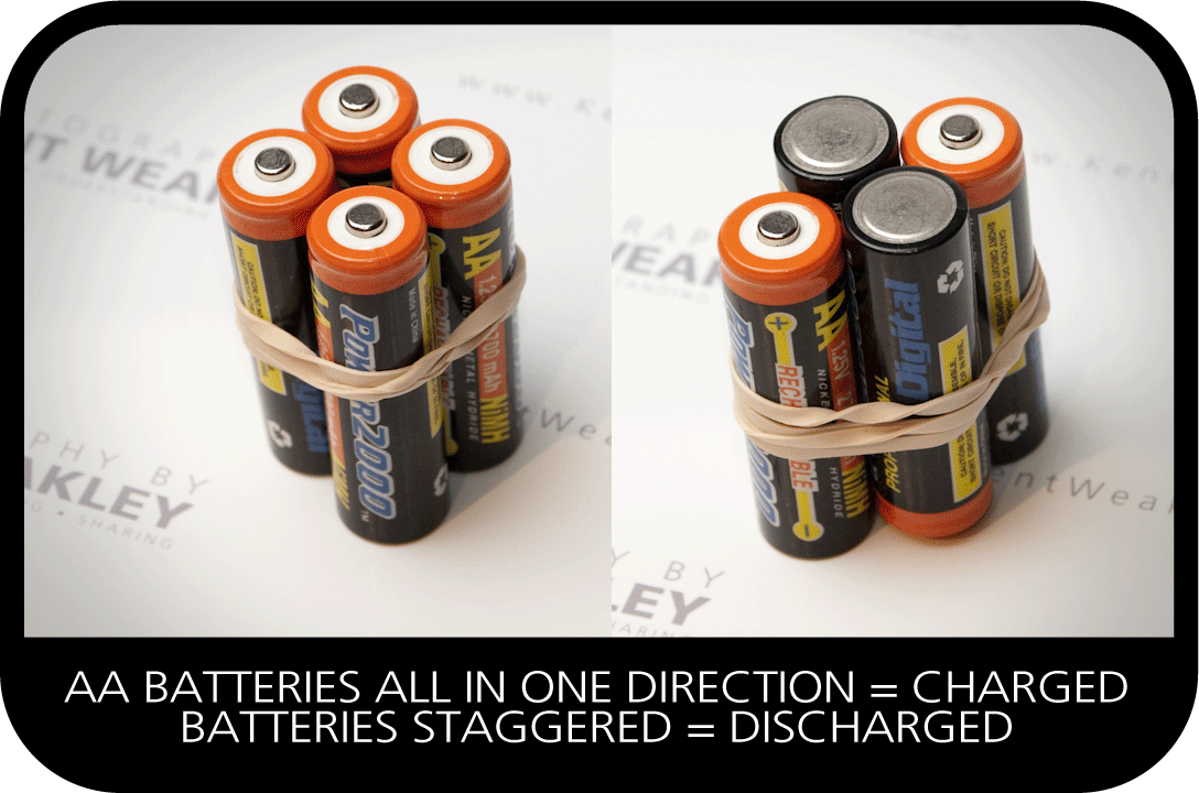 Charged or Not Charged AA Batteries