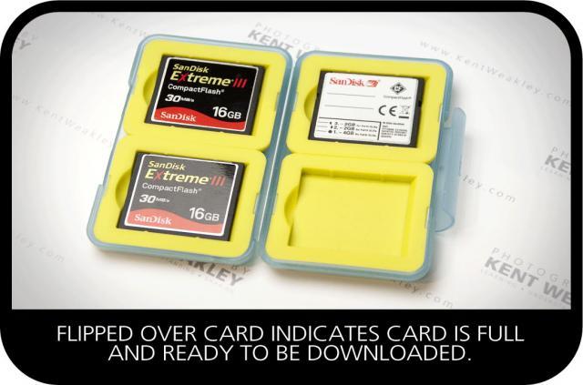 CardFullFlipOver